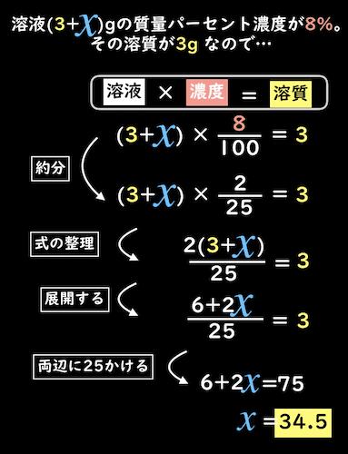 質量パーセント濃度を方程式を使って解く