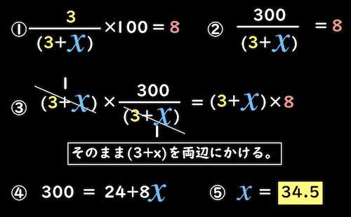 方程式での解き方